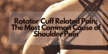 Rotator Cuff Related Pain: The Most Common Cause of Shoulder Pain