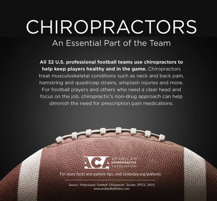 Sports Chiropractic Care for Football Player Athletes in Chicago