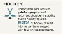 Chicago Sports Chiropractic Care for Hockey Injures